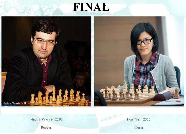 yifan-v-kramnik-final