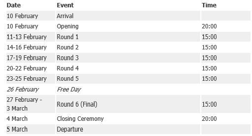 harmonogram turnieju