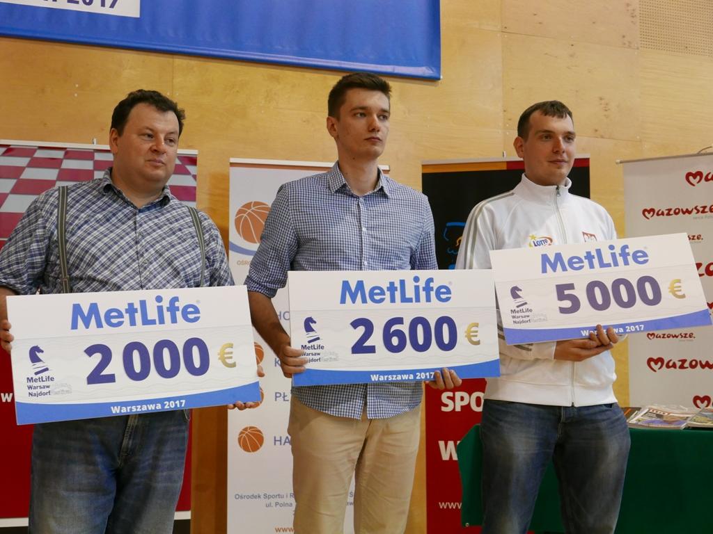 Zeszłoroczni zwycięzcy: 1. Kacper Piorun, 2. Daniel Sadzikowski, 3. Daniel Fridman