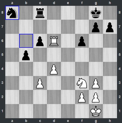 Anand-Duda-po-25-Sa8