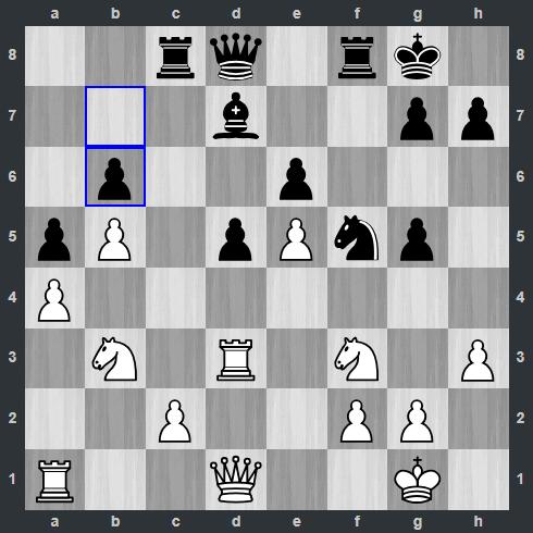 Anand – Mamedyarov pozycja po 19. ... b6 | Tata Steel Masters 2019