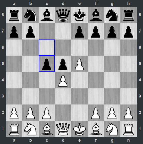 Anand – Mamedyarov pozycja po 3. ... c5 | Tata Steel Masters 2019
