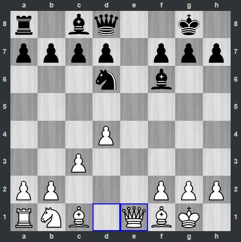 Anand – Radjabov pozycja po 12. He1   Tata Steel Masters 2019