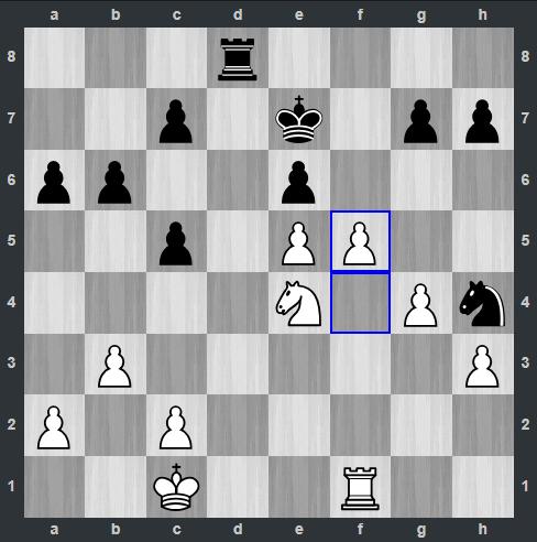 Carlsen – Anand pozycja po 25. f5 | Tata Steel Masters 2019