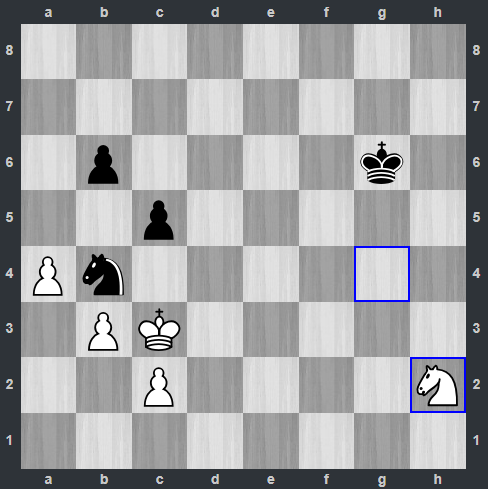 Carlsen – Anand pozycja po 53. Sh2   Tata Steel Masters 2019
