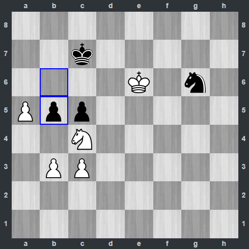Carlsen – Anand pozycja po 70. ... b5   Tata Steel Masters 2019