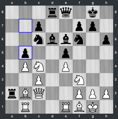 Carlsen – Kramnik pozycja po 17. ... b5   Tata Steel Masters 2019