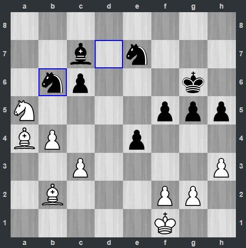 Carlsen – Kramnik pozycja po 36. ... Sb6   Tata Steel Masters 2019
