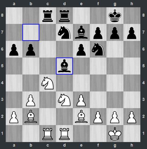 Carlsen – Mamedyarov pozycja po 18. ... Gd5 | Tata Steel Masters 2019