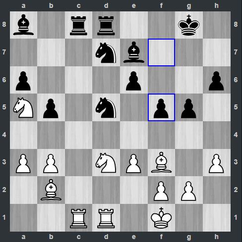 Carlsen – Mamedyarov pozycja po 25. ... f5 | Tata Steel Masters 2019