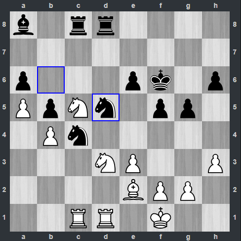 Carlsen – Mamedyarov pozycja po 32. ... Sd5 | Tata Steel Masters 2019