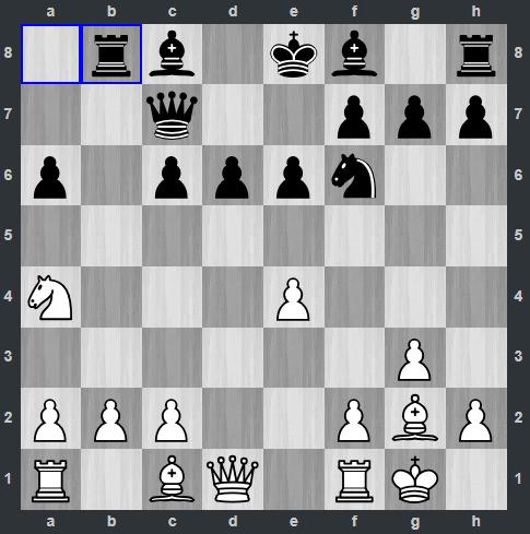 Carlsen – Rapport pozycja po 10. ... Wb8   Tata Steel Masters 2019