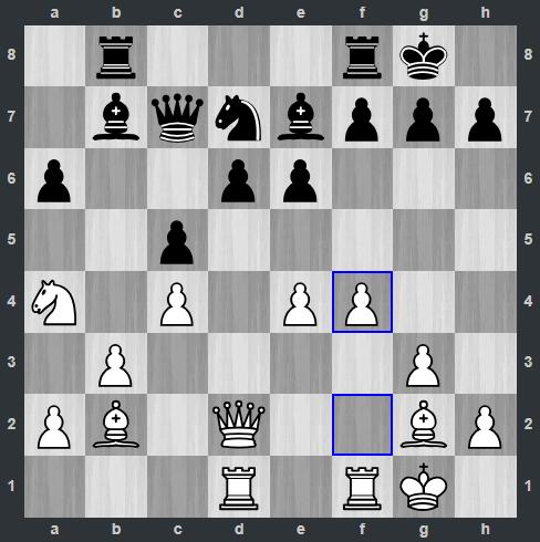 Carlsen – Rapport pozycja po 20. f4   Tata Steel Masters 2019