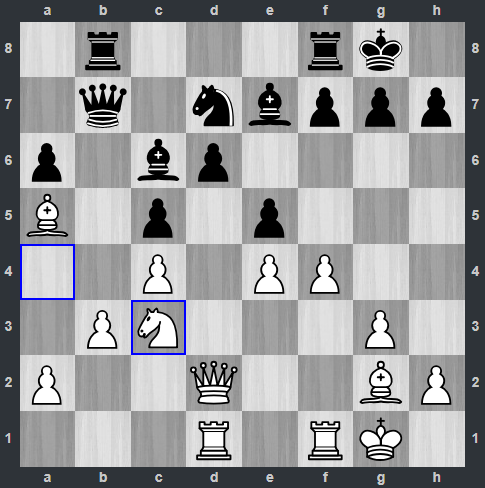 Carlsen – Rapport pozycja po 23. Sc3 | Tata Steel Masters 2019