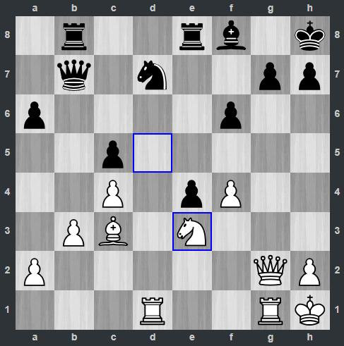 Carlsen – Rapport pozycja po 31. Se3   Tata Steel Masters 2019