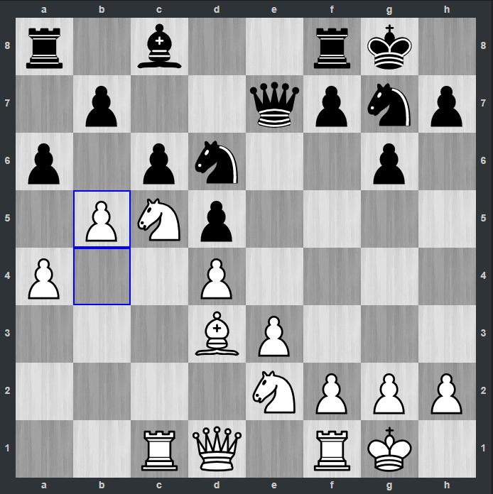 Ding-Fedoseev_po_17.b5_Atak_Mniejszosciowy