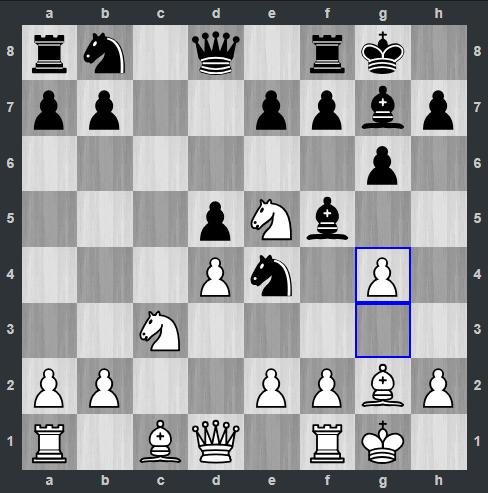 Ding – Mamedyarov pozycja po 10. g4 | Tata Steel Masters 2019