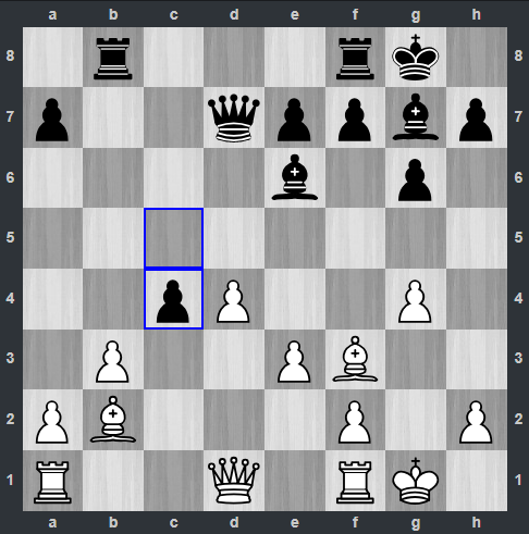 Ding – Mamedyarov pozycja po 17. ... c4   Tata Steel Masters 2019