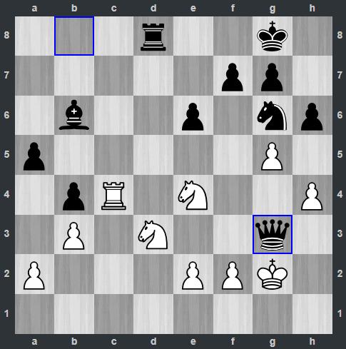 Ding – Radjabov pozycja po 32. ... Hg3 | Tata Steel Masters 2019