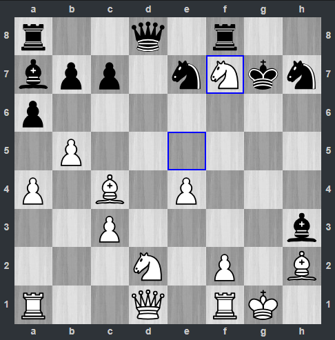 Duda – Kramnik pozycja po 21. Sf7 | Tata Steel Masters 2019