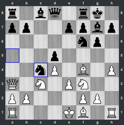 Fedoseev – Carlsen pozycja po 10. ... Sc4 | Tata Steel Masters 2019