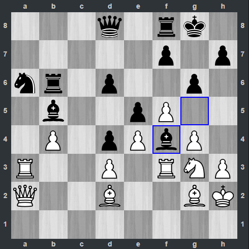 Fedoseev – Giri pozycja po 27. ... Gf4 | Tata Steel Masters 2019