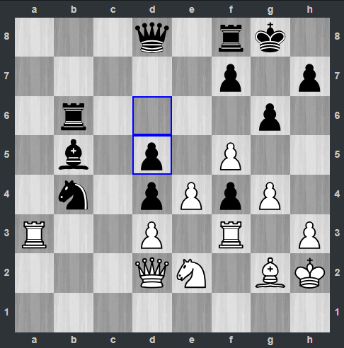 Fedoseev – Giri pozycja po 30. ... d5   Tata Steel Masters 2019