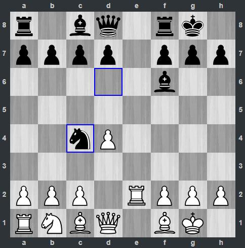 Fedoseev – Kramnik pozycja po 10. ... Sc4 | Tata Steel Masters 2019