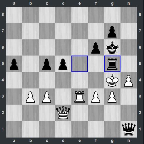 Fedoseev – Kramnik pozycja po 52. ... Wg5   Tata Steel Masters 2019