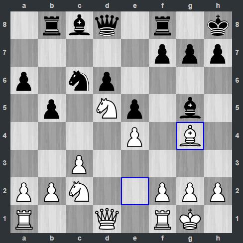 Giri - Carlsen pozycja po 15. Gg4   Tata Steel Masters 2019