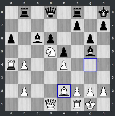 Giri - Carlsen pozycja po 20. Ge2   Tata Steel Masters 2019