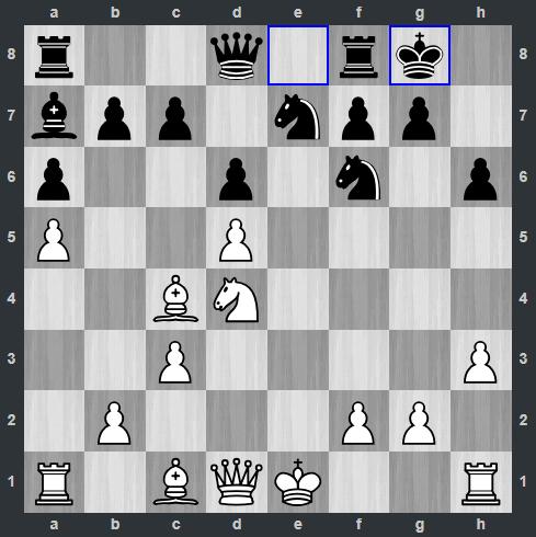 Kramnik – Anand pozycja po 13. ... 0-0 | Tata Steel Masters 2019