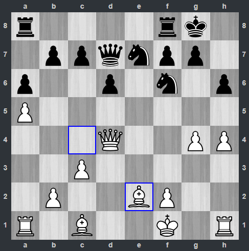 Kramnik – Anand pozycja po 18. Ge2 | Tata Steel Masters 2019