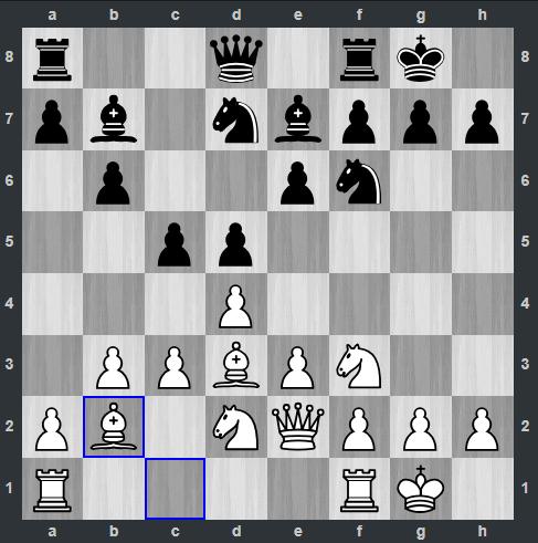 Kramnik – Ding pozycja po 10. Gb2 | Tata Steel Masters 2019