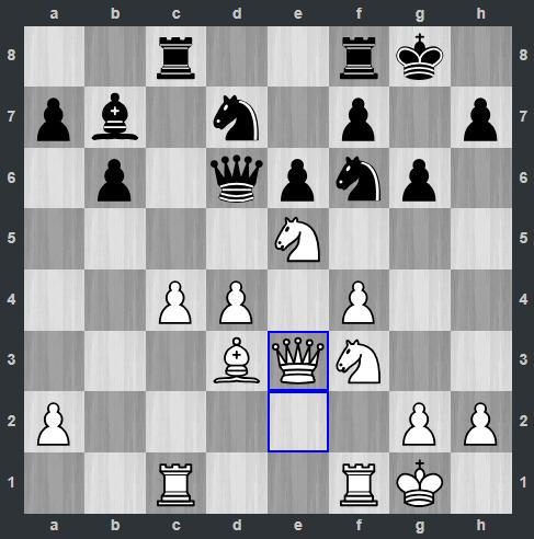 Kramnik – Ding pozycja po 19. He3 | Tata Steel Masters 2019