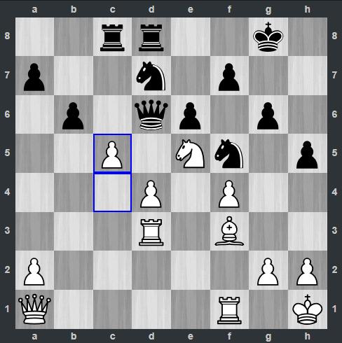 Kramnik – Ding pozycja po 29. c5 | Tata Steel Masters 2019
