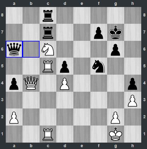 Kramnik – Ding pozycja po 43. ... Ha6 | Tata Steel Masters 2019