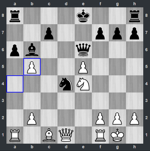 Kramnik – Mamedyarov pozycja po 17. ab   Tata Steel Masters 2019