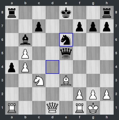 Kramnik – Mamedyarov pozycja po 20. ... Se6   Tata Steel Masters 2019
