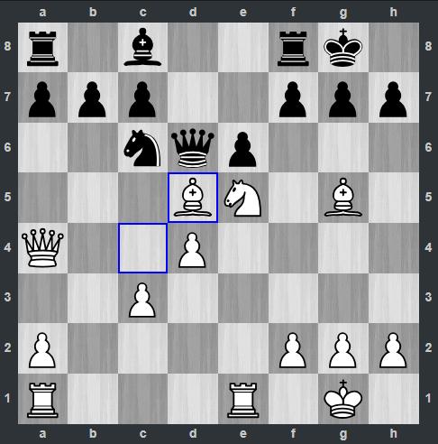 Mamedyarov – Duda pozycja po 13. Gd5 | Tata Steel Masters 2019