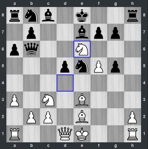 Mamedyarov – Fedoseev pozycja po 14. Se6 | Tata Steel Masters 2019