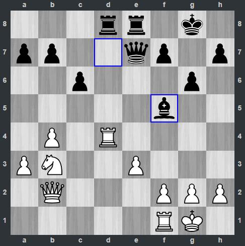Mamedyarov-Nepomniachtchi-po-25-Gf5