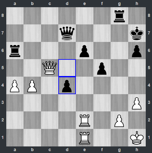 Nepomniachtchi – Fedoseev pozycja po 36. ... d4 | Tata Steel Masters 2019