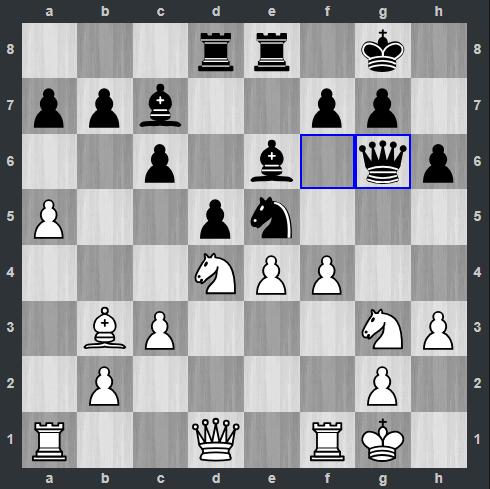 Rapport – Kramnik pozycja po 19. ... Hg6 | Tata Steel Masters 2019
