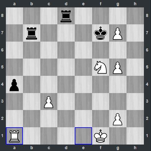 Rapport – Kramnik pozycja po 52. Wa1 | Tata Steel Masters 2019
