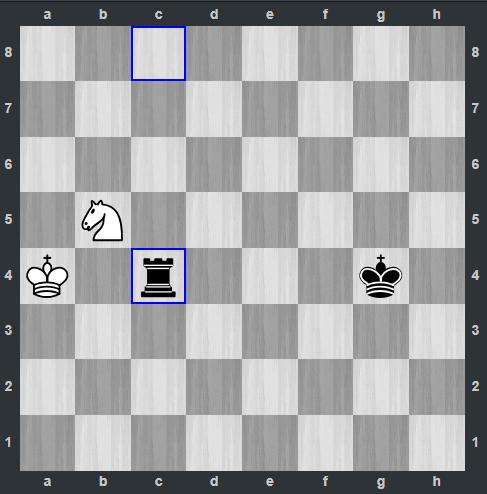 Rapport – Kramnik pozycja po 65. ... Wc4 | Tata Steel Masters 2019