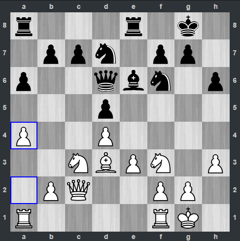 Shankland – Carlsen pozycja po 13. a4 | Tata Steel Masters 2019