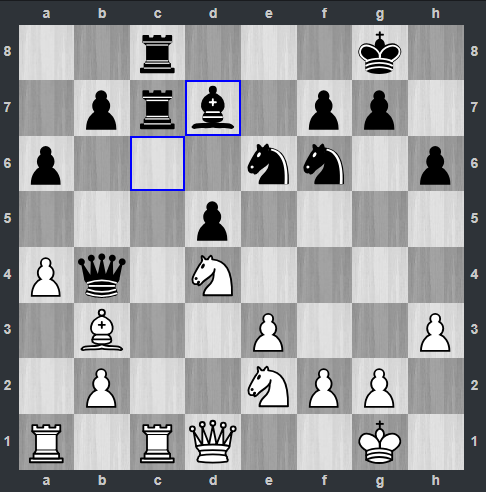 Shankland – Carlsen pozycja po 22. ... Gd7 | Tata Steel Masters 2019