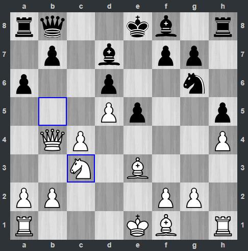 Van Foreest – Carlsen pozycja po 14. Sc3   Tata Steel Masters 2019