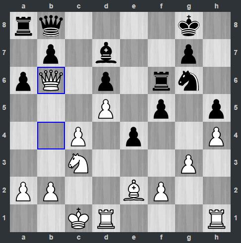 Van Foreest – Carlsen pozycja po 20. Hb6   Tata Steel Masters 2019